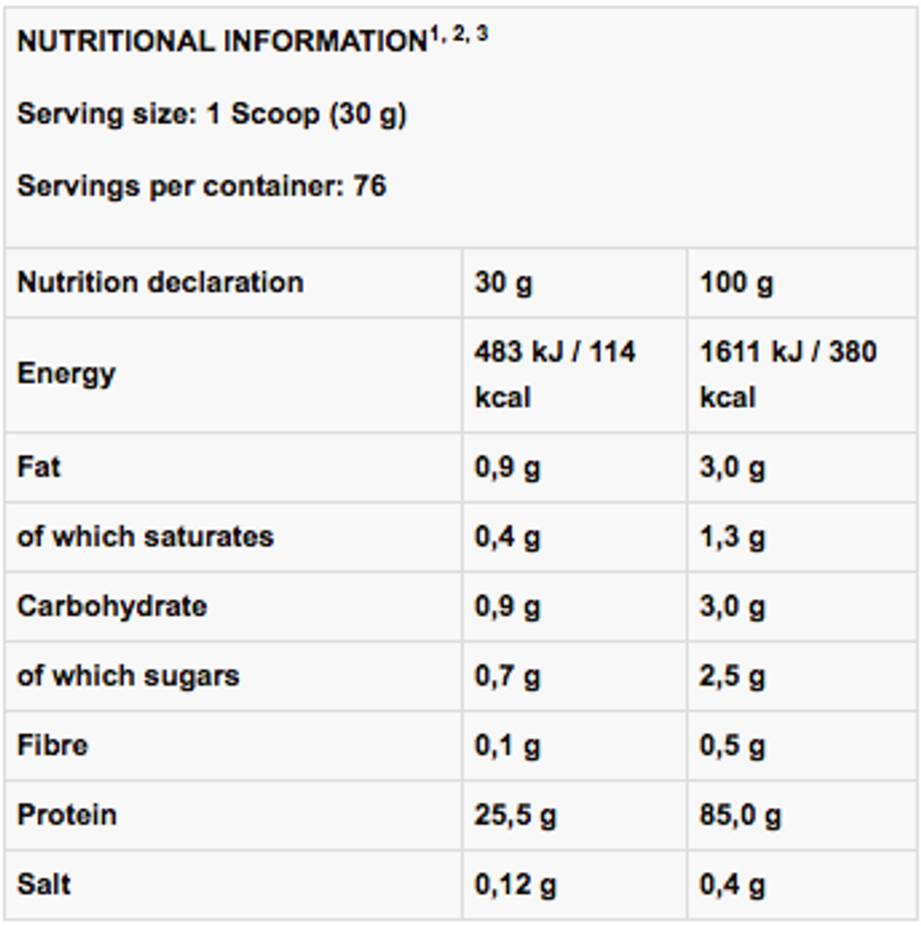 levroisowhey_nutrition_530x workout protein malaysia.png