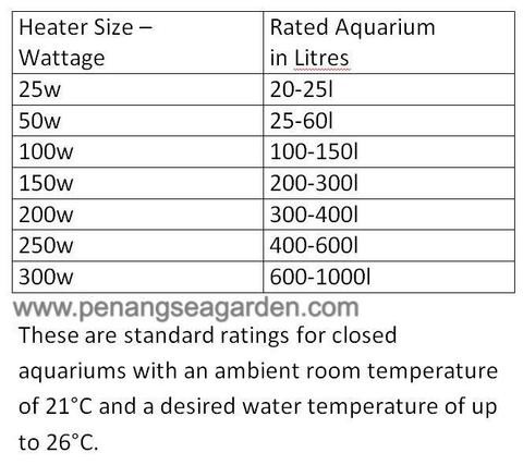 Aquarium Heater 00 Rating.jpg
