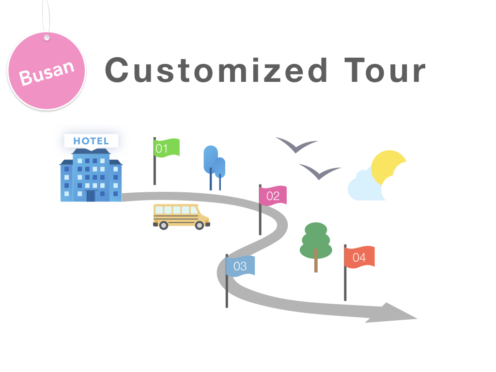 Customized Tour in English.001.jpeg