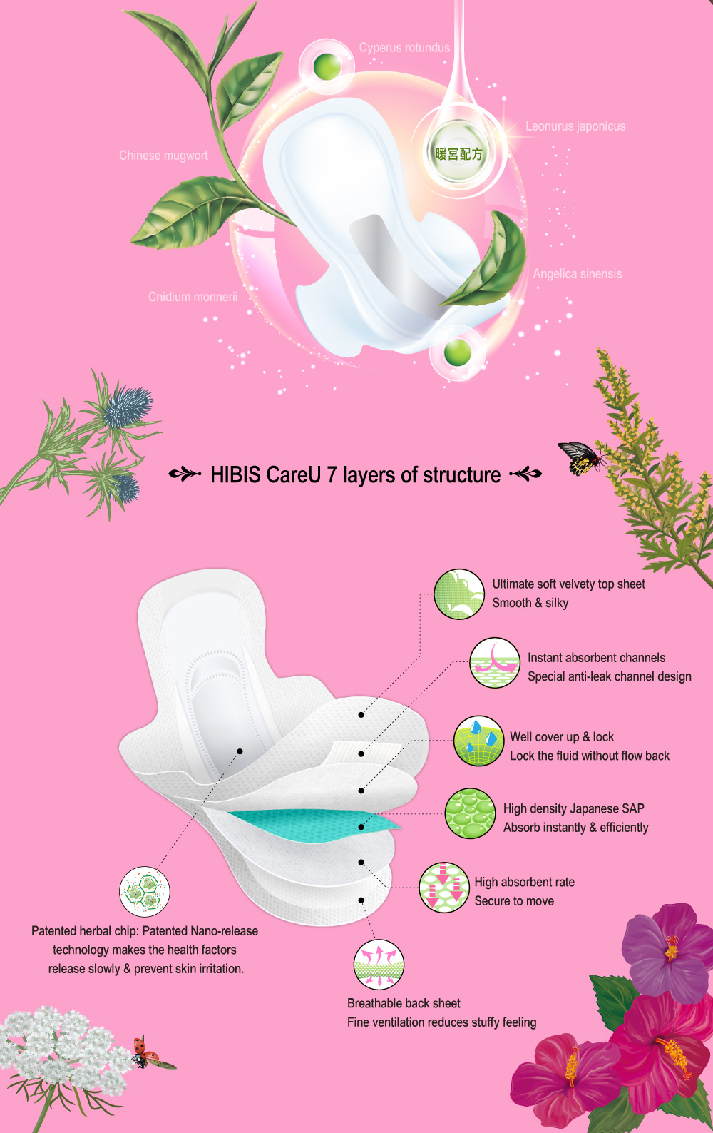 top sales hibis herbal sanitary napkins