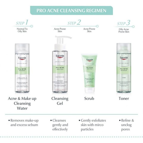 100948274 - Eucerin - ProACNE Solution Cleansing Gel 400ml -2.jpg