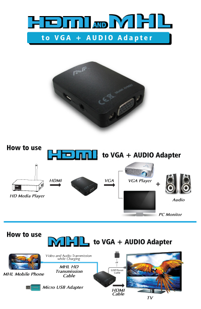 AVF 3-IN-1 (HD INPUT+MHL+CHARGE) COMBO ADAPTER.jpg