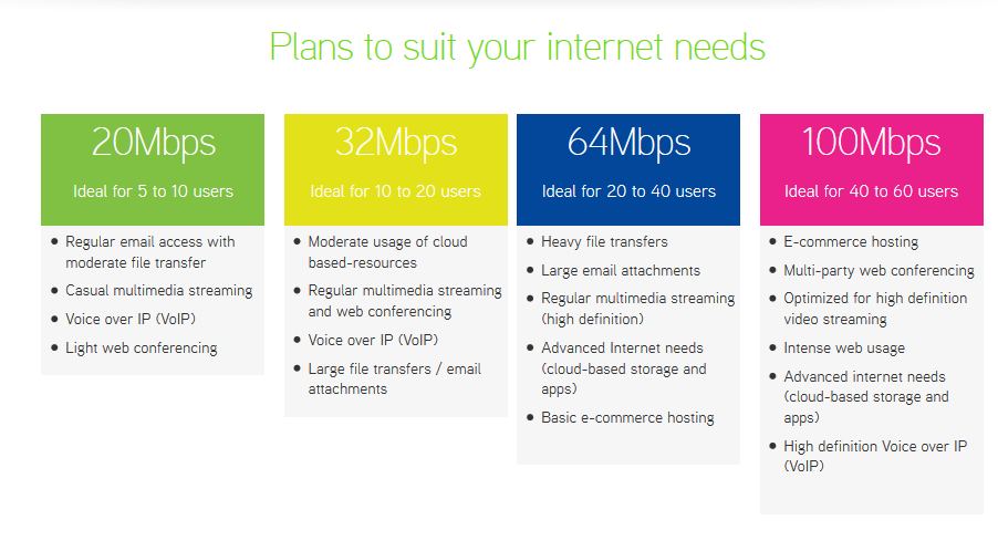 Screenshot-2018-6-4 ONEBusiness Fibre Maxis (1).png