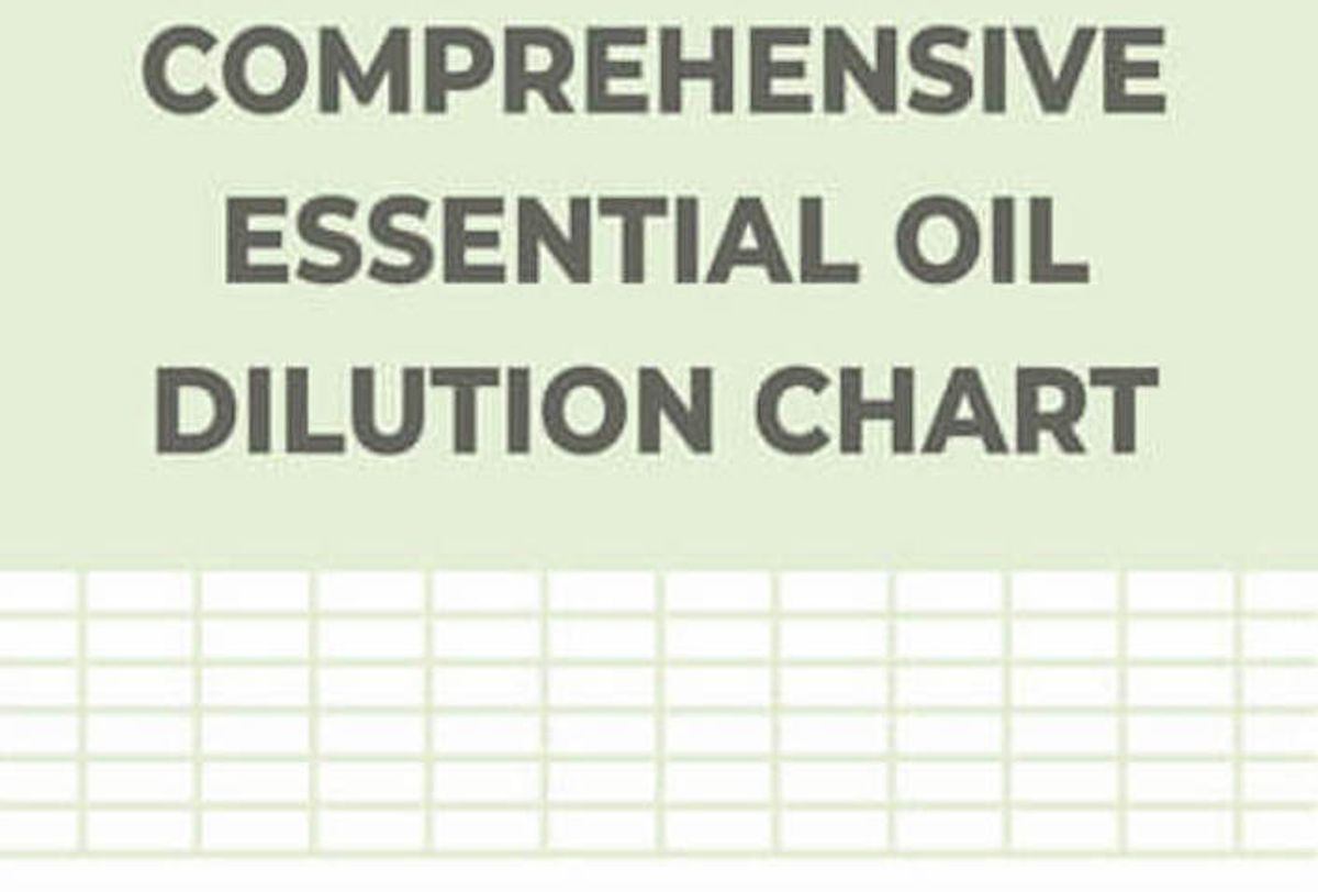 Comprehensive Essential Oil Dilution Chart