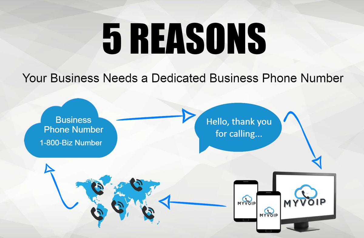 FIVE Reasons To Have A Dedicated Business Phone Number