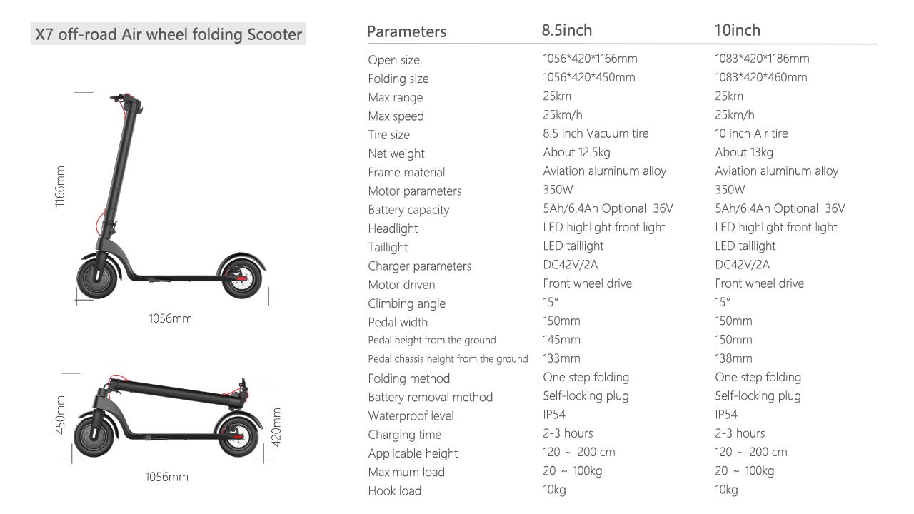 e scooter malaysia
