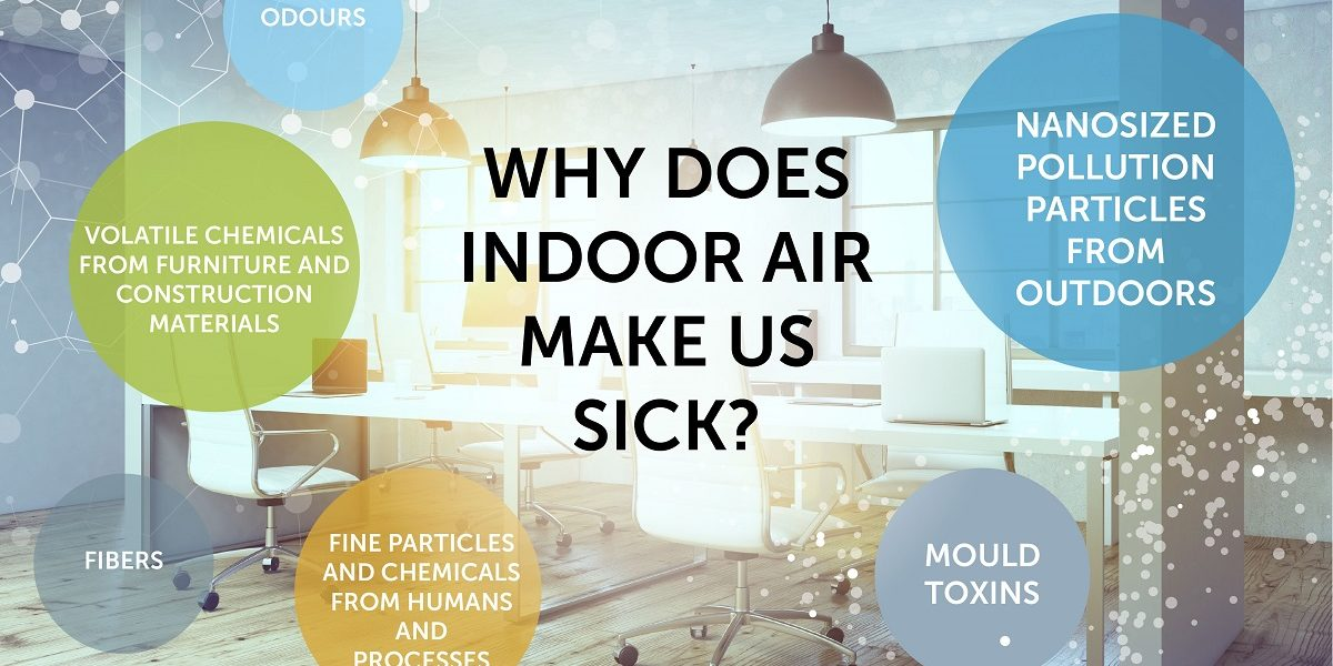 indoor-air-quality-answers-for-the-questions-1200x600.jpg