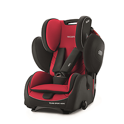 RecaroYoungSportHeroBoosterCarSeat-RACINGRED.png
