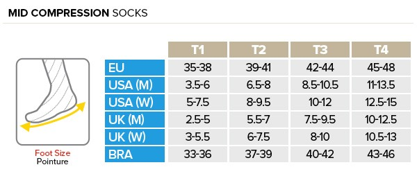 Mid Compression Socks Size Guide