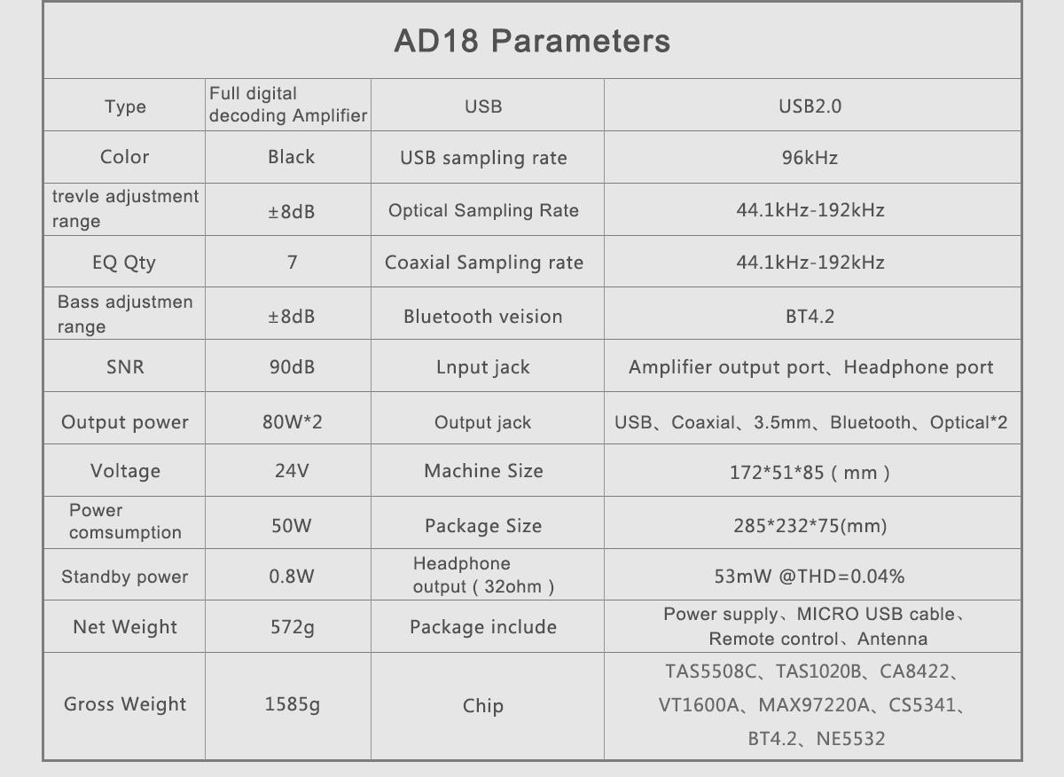 SMSL AD18 Technical Specification.jpg