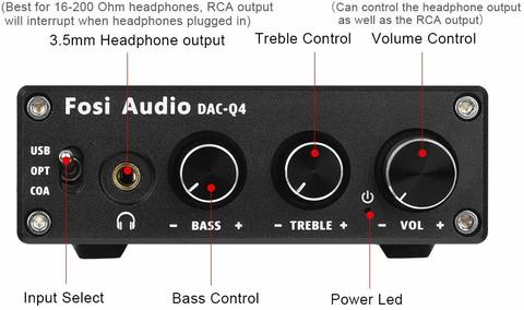 Fosi Audio Multi Knob Sound Adjustment.jpg