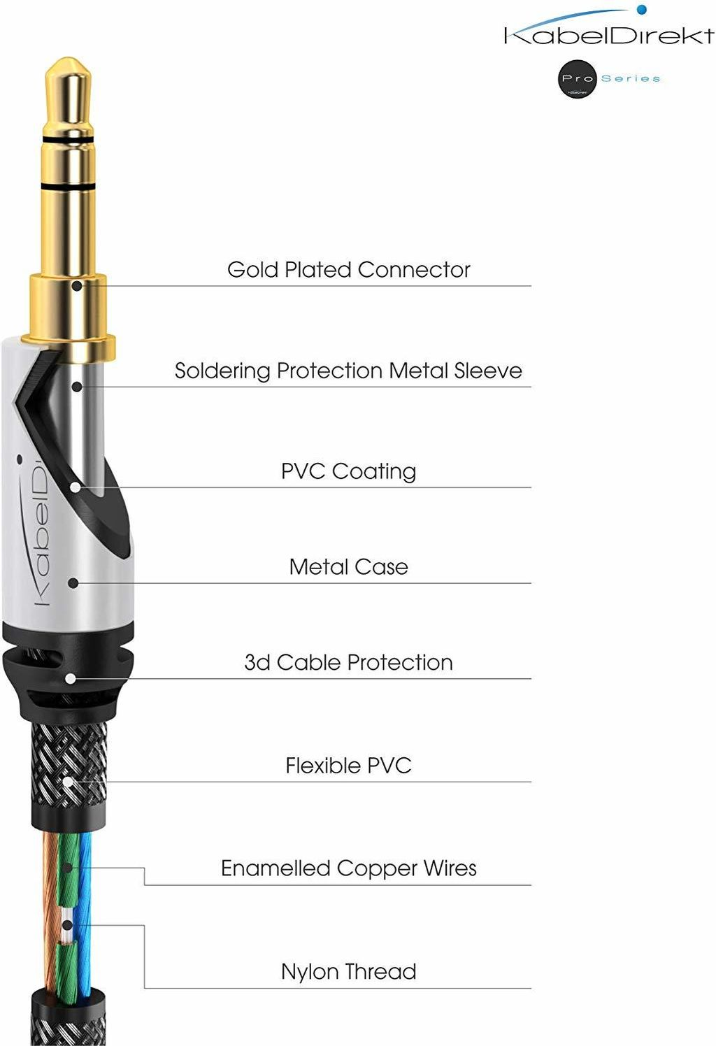 High Quality Stereo Audio Cable in Malaysia.jpg