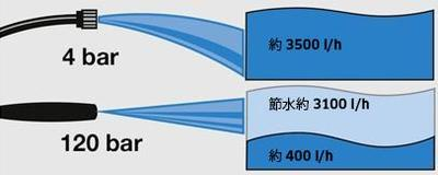 高壓清洗機首圖-8.jpg