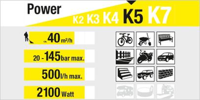 Hochdruckreiniger Leistungsklasse K5