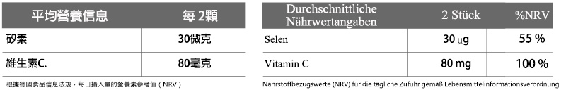 抗氧膠囊酸營養標示.jpg