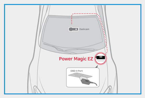 blackvue-power-magic-ez-parking-mode-easy-solution-obd-diagram.png