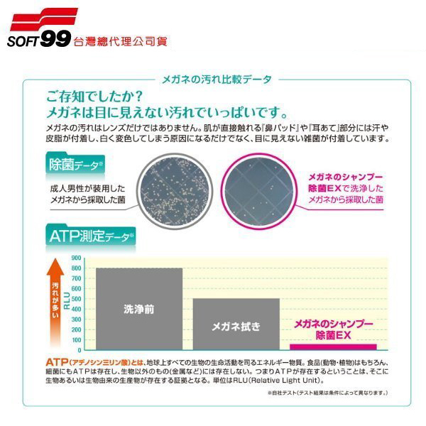 日本製soft99鏡片專用清潔劑(除菌EX)-差異化