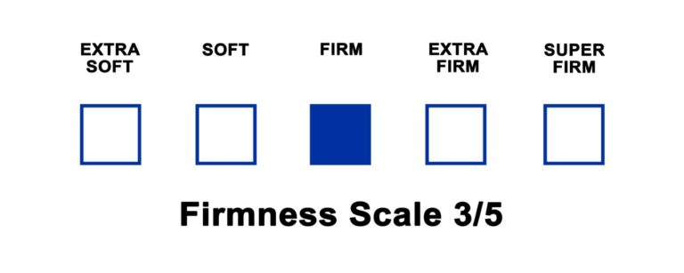 Scale firm.jpeg