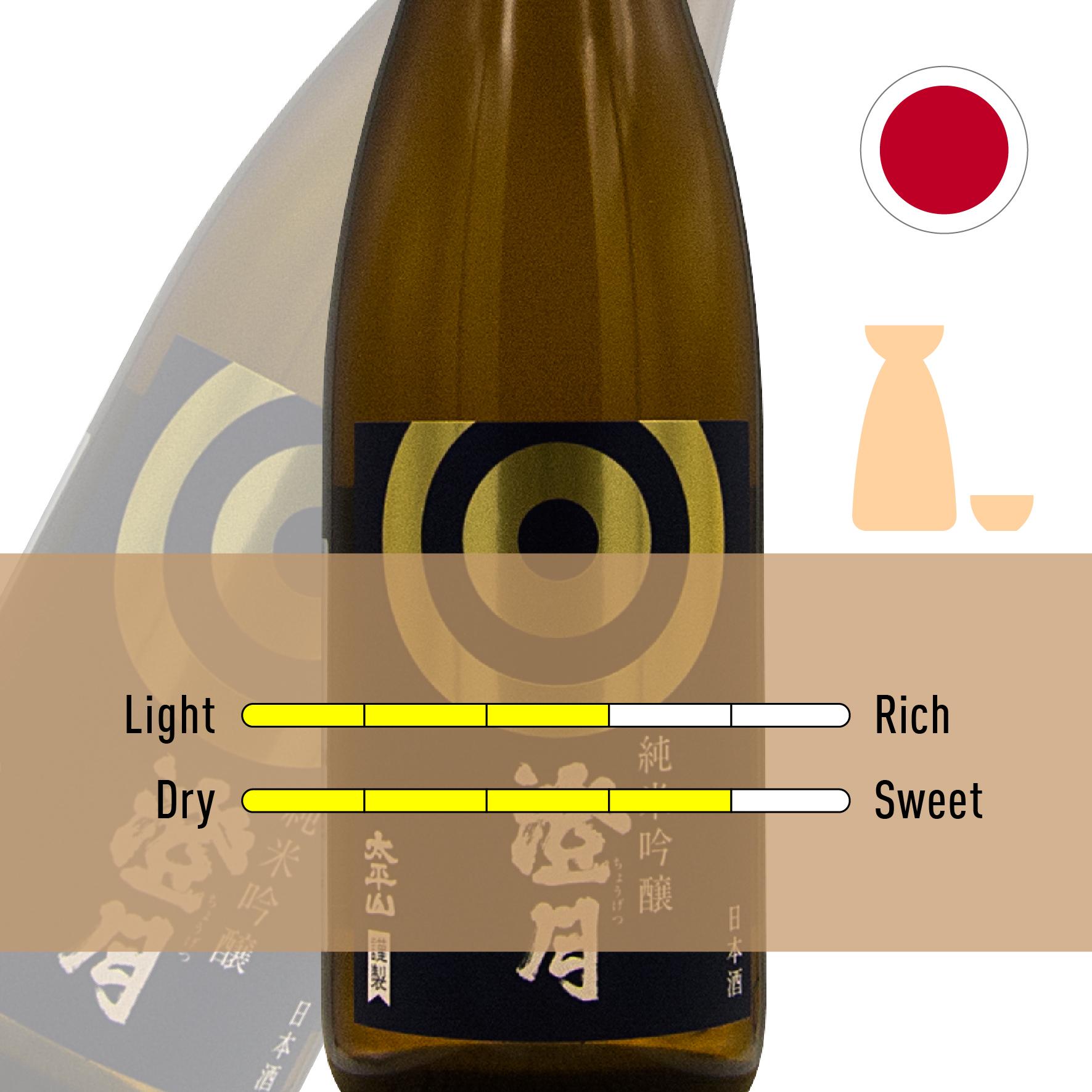 9-Taihenzan junmaiginjo chogestu-Japan-02.jpg