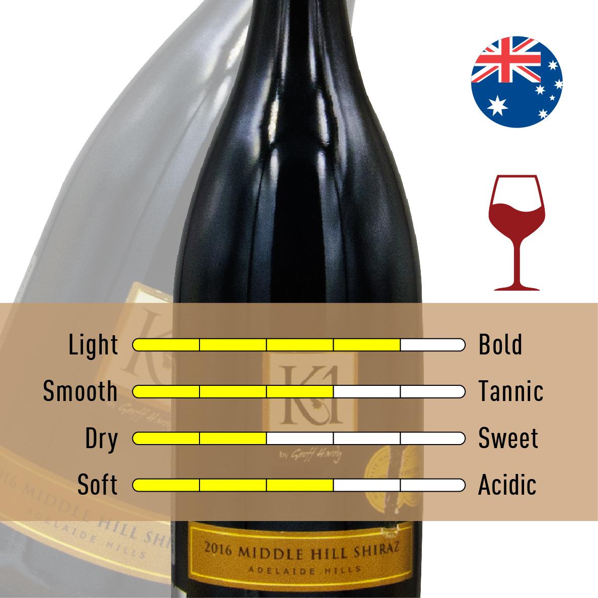 11-GEOFF HARDY K1 MIDDLE HILL SHIRAZ 2016-Australia-02.jpg