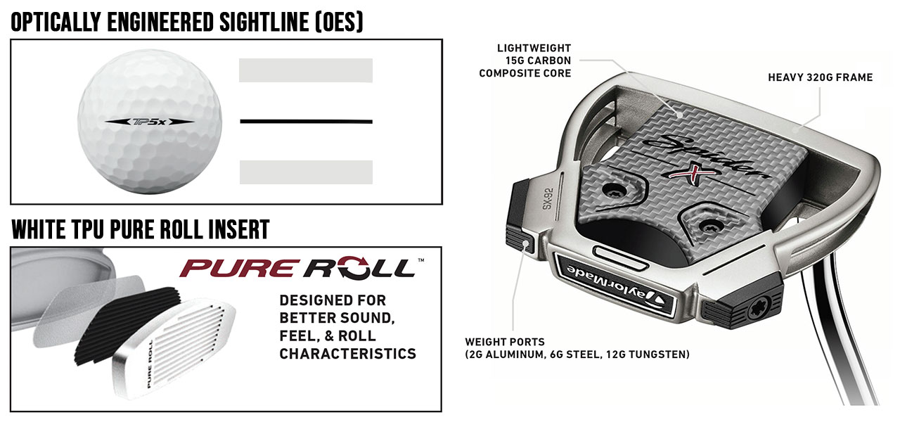 taylormade-spider-x-hydro-blast-putter-features-2021.jpeg