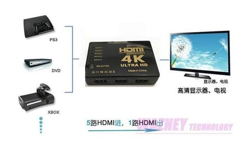 ultra-hd-3840x2160p-5-port-video-hdmi-switch-switcher-splitter-vizodeal-1705-24-vizodeal@2.jpg