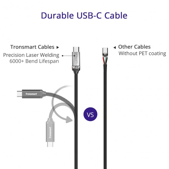 cpp5-1ft-33ft-6ft-powerlink-usb-c-to-usb-a-20-cable_2.jpg