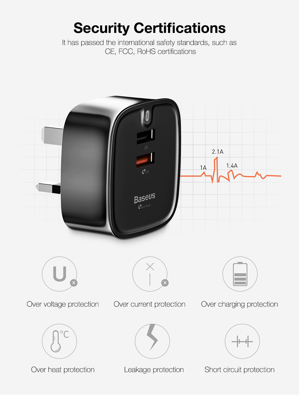 FUNZI QC 3.0 DUAL USB SMART TRAVEL CHARGER (UK PLUG )_11.jpeg