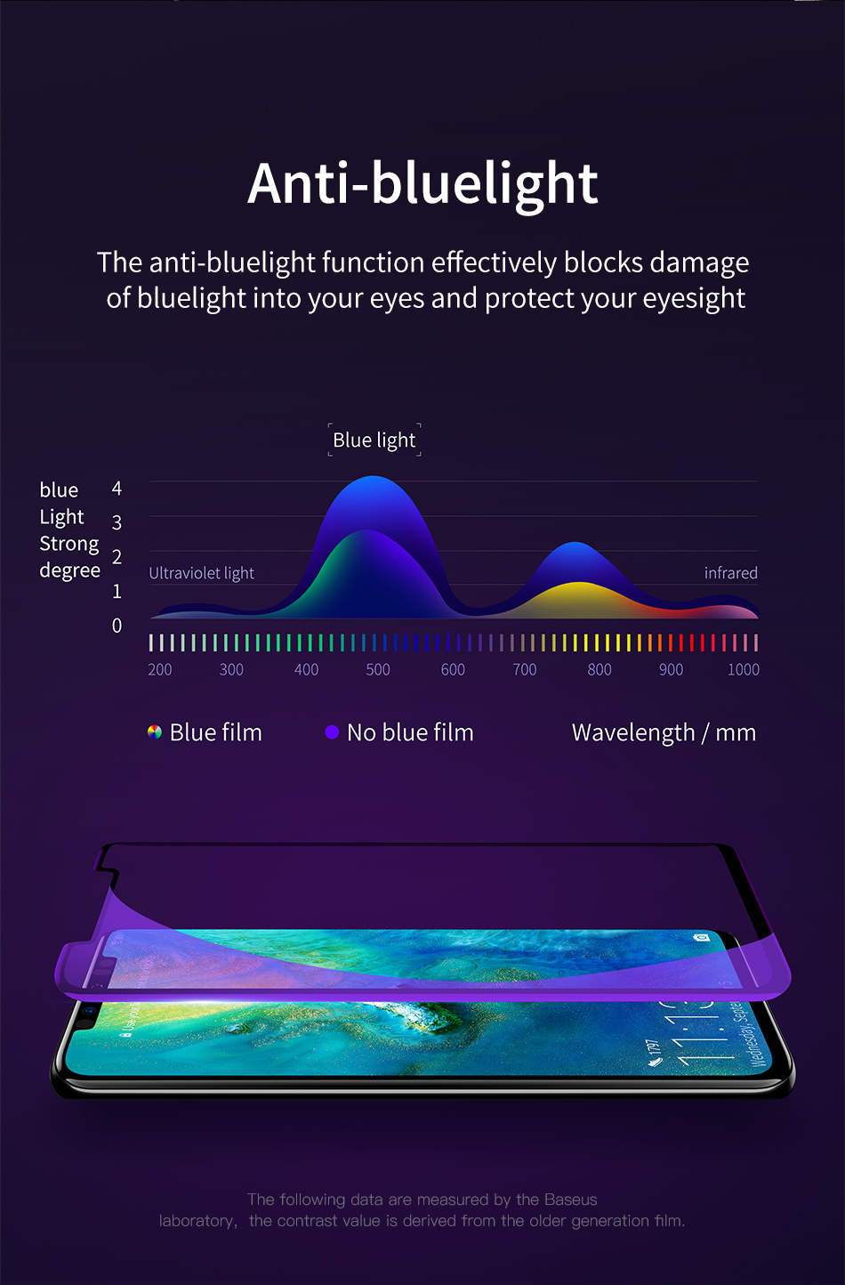 Baseus Huawei Mate20 Pro 0.3mm Anti-bluelight Full Cover Curve Black Tempered Glass_11.jpg