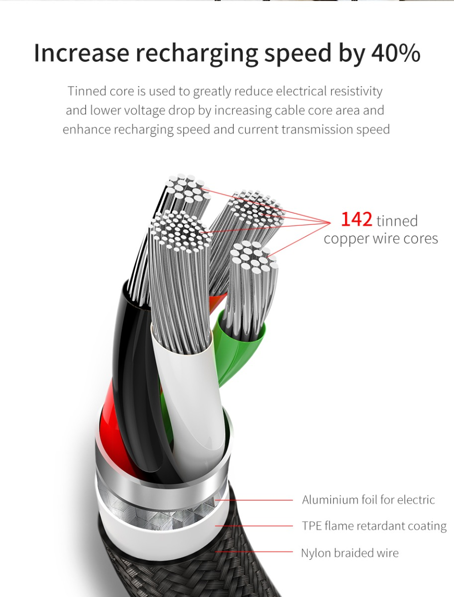 Baseus Cable Rapid series 3-in-1 Micro+Lightning+Type-C 3A 1.2m Black (CAMLT-SU01)8.jpg