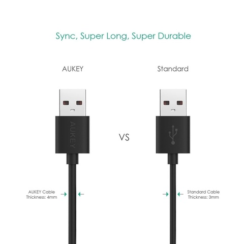 CB-D10 20AWG QUalcomm Quick Charge 2.03.0 Micro USB Cable (3Pack)_3.jpg
