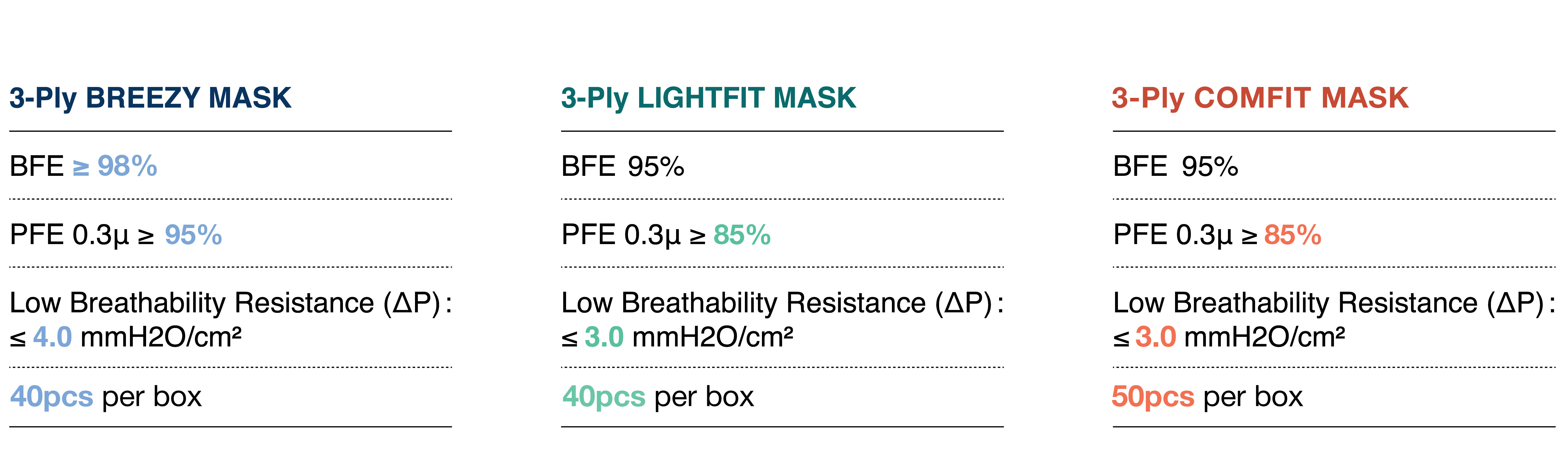 MaskPro-Packaging-Box_BFE-90_080620_FAOL.png