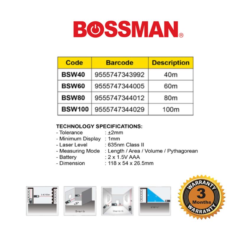 BS Laser Meter new2.jpg