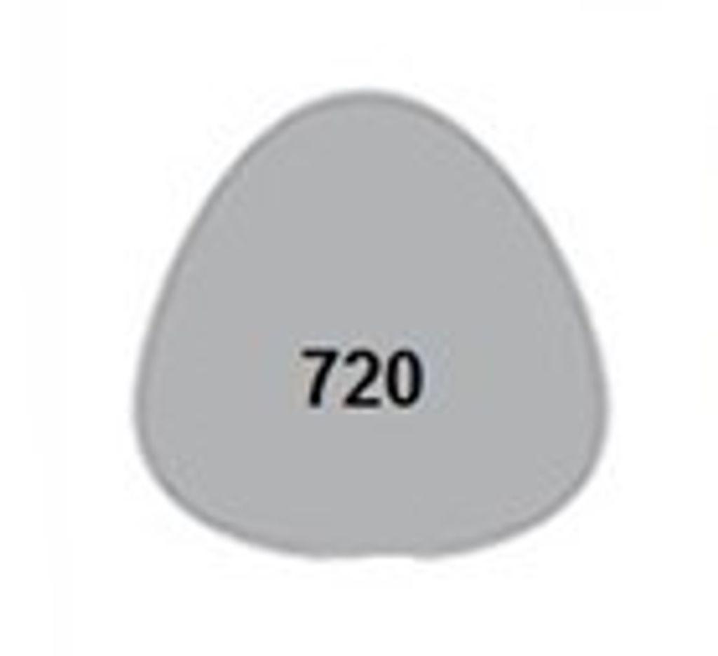 KerrHawe Cervical Foils 720.jpg