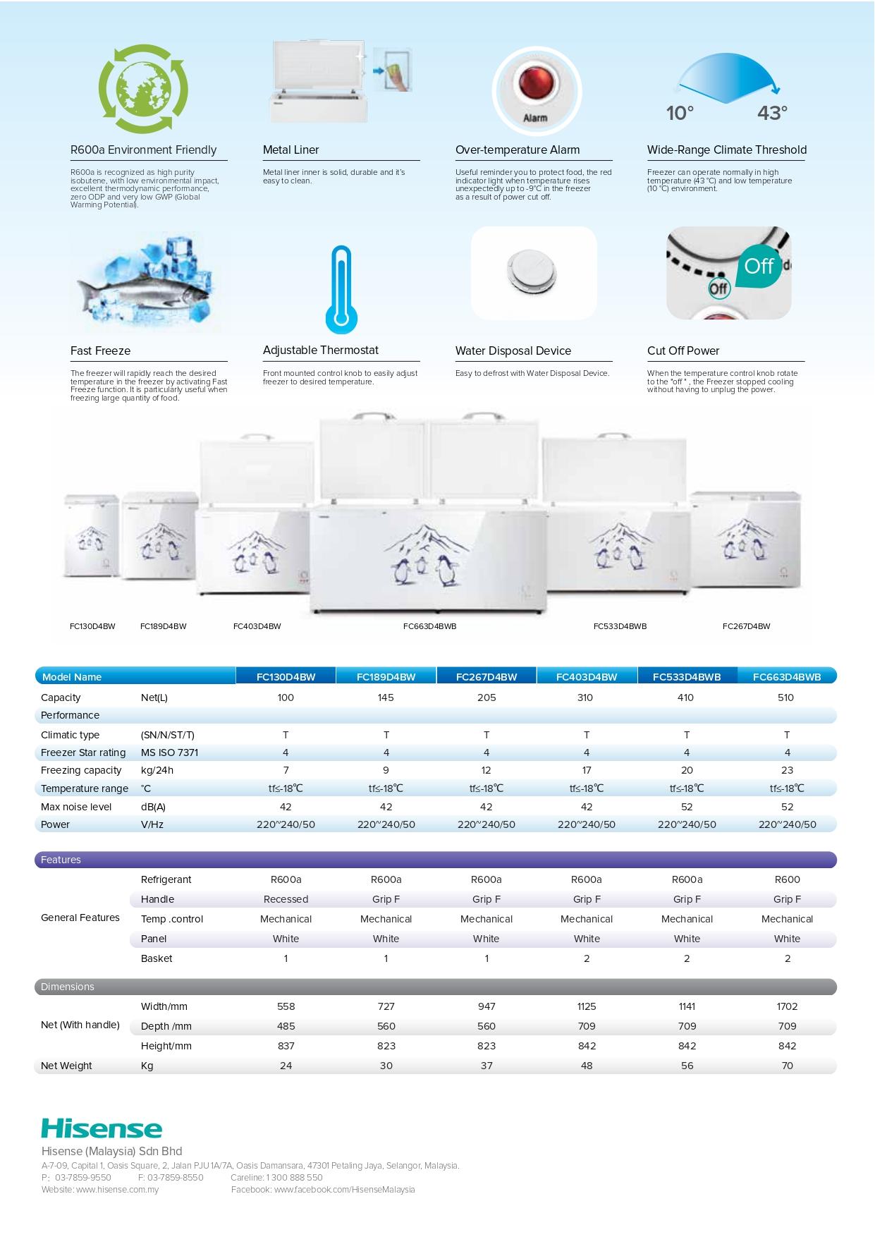 Hisense-Freezer-Leaflet_page-0002.jpg