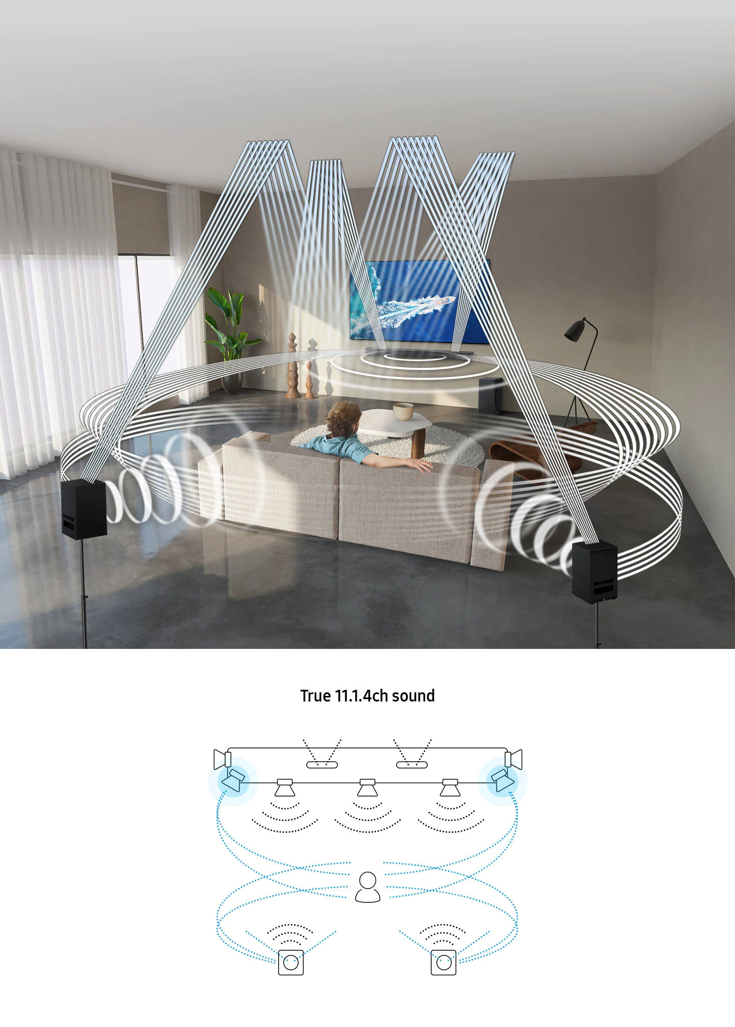 A man is surrounded by sound wave graphics, demonstrating Q950A's immersive surround sound. A detailed infographic below shows each sound location.