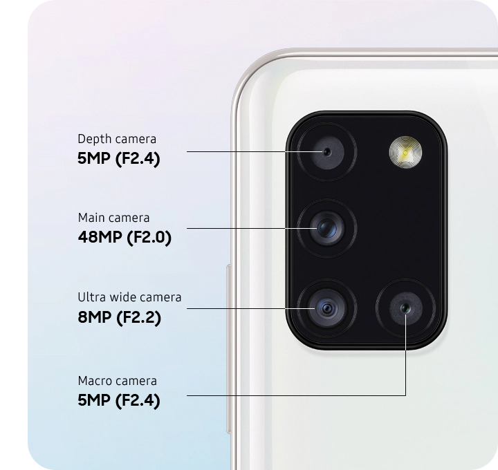 Specifications of Multi Quad Cam on Samsung Galaxy A31