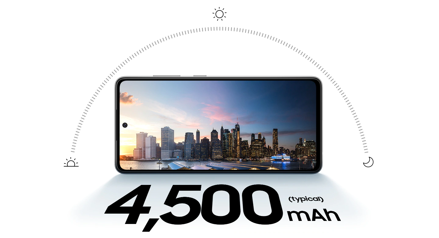 Galaxy A52 in landscape mode and a city skyline at sunset onscreen. Above the phone is semi-circle showing the sun's path through the day, with icons of a sun rising, shining sun and a moon to depict sunrise, mid-day and night. Text says 4,500 mAh (typical).