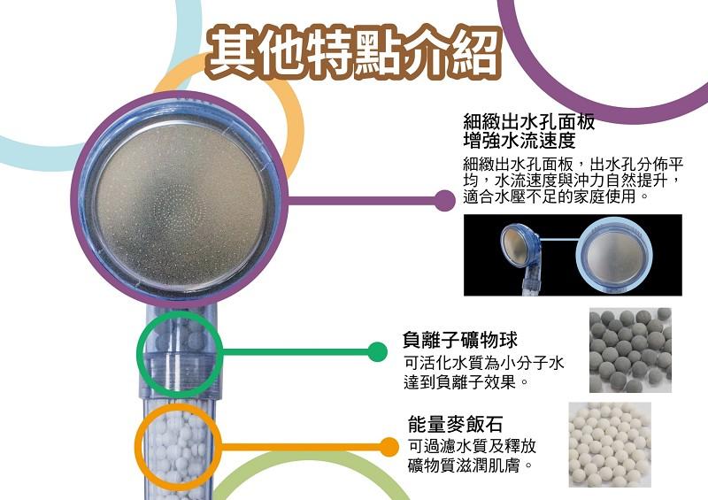 20200513-純淨礦石蓮蓬頭介紹-2官網800.jpg