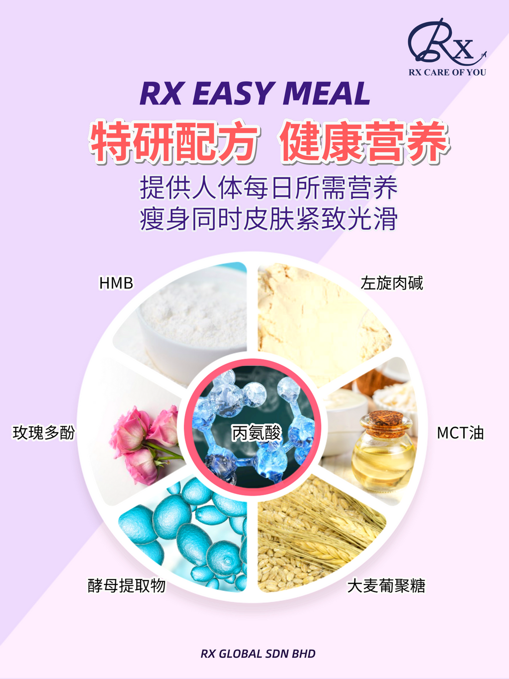 rx-easymeal5.png