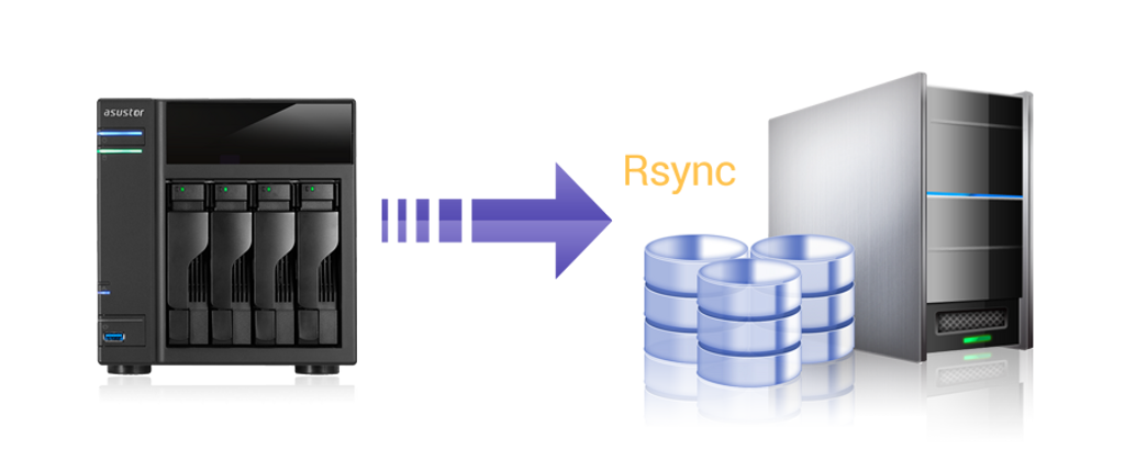 023_Rsync-Backup-A-rich-and-flexible-backup-solution
