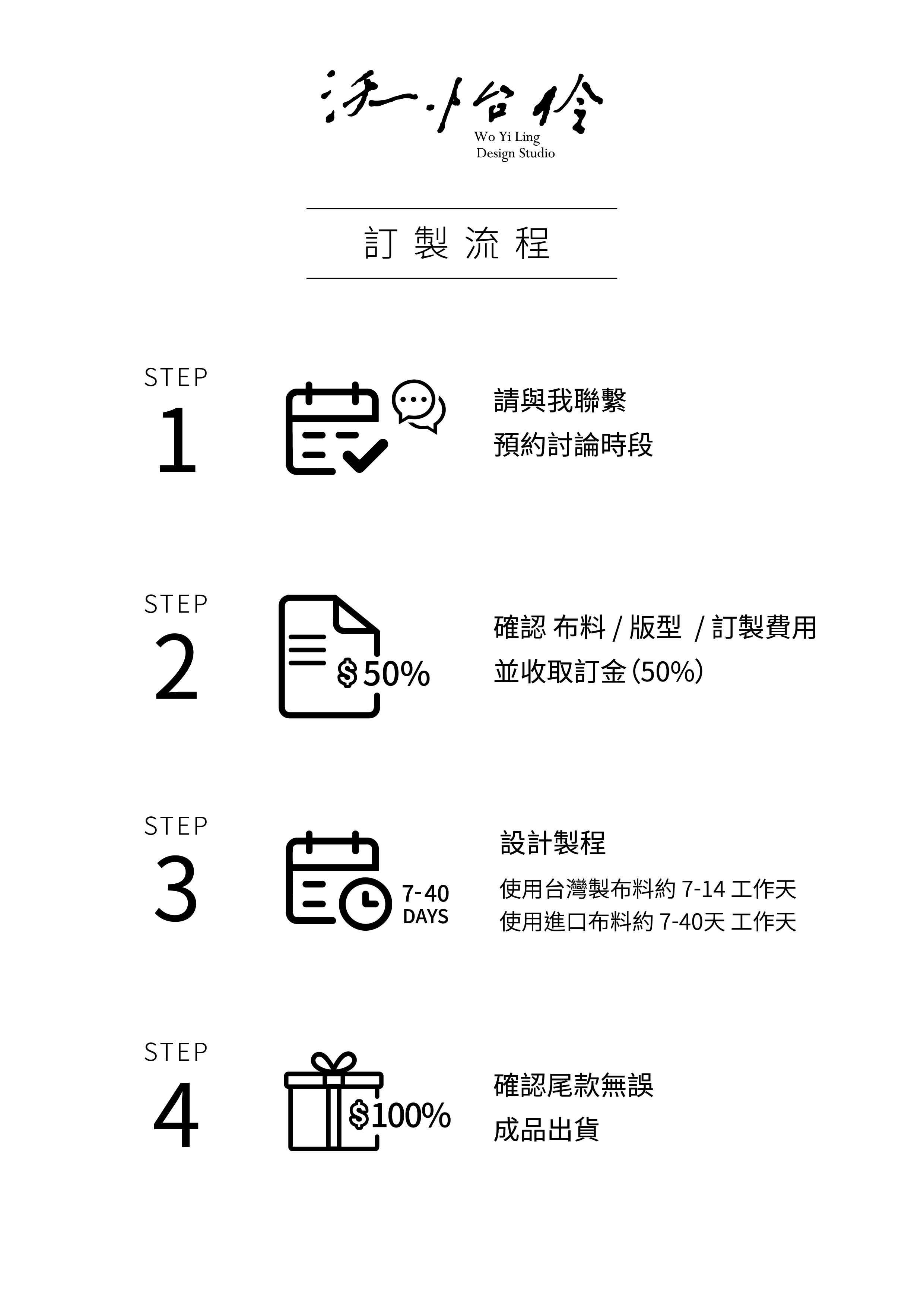 沃怡伶訂製流程.jpg