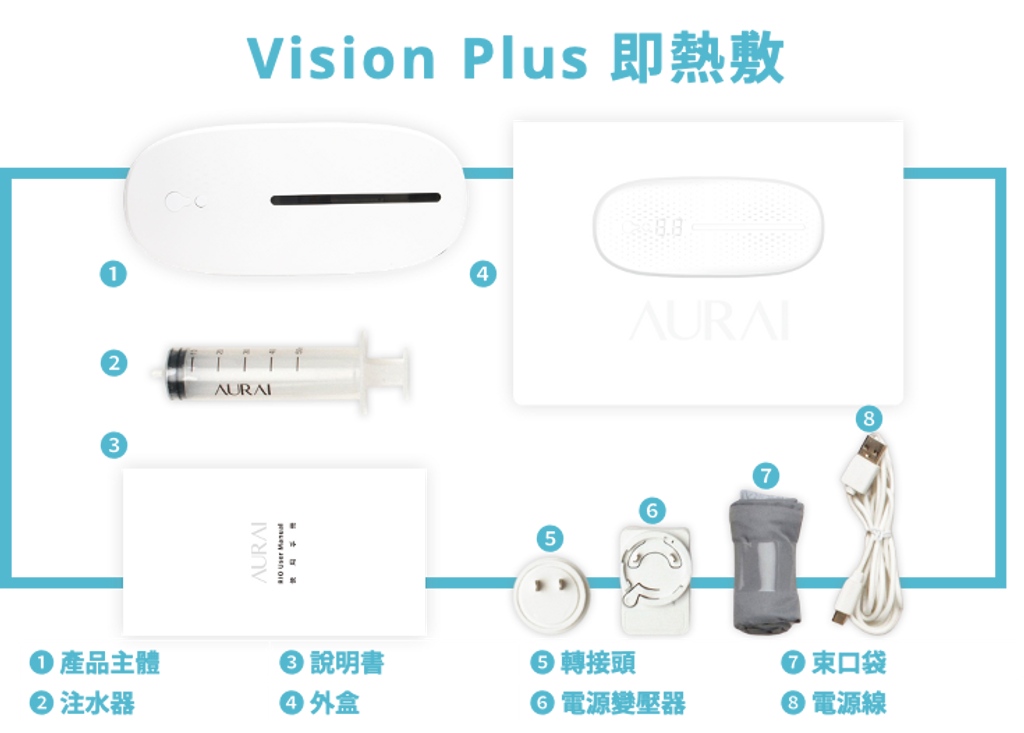 Vision+ 產品配件.png