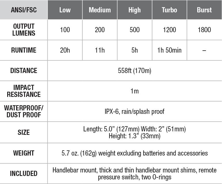 bc30-spec-chart.png