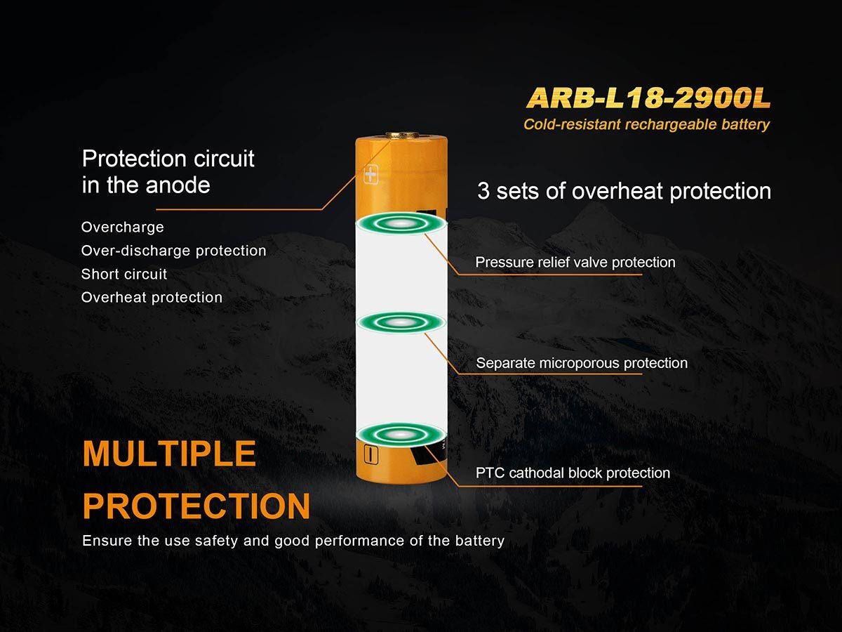 ARB-L18-2900L-Protection.jpg