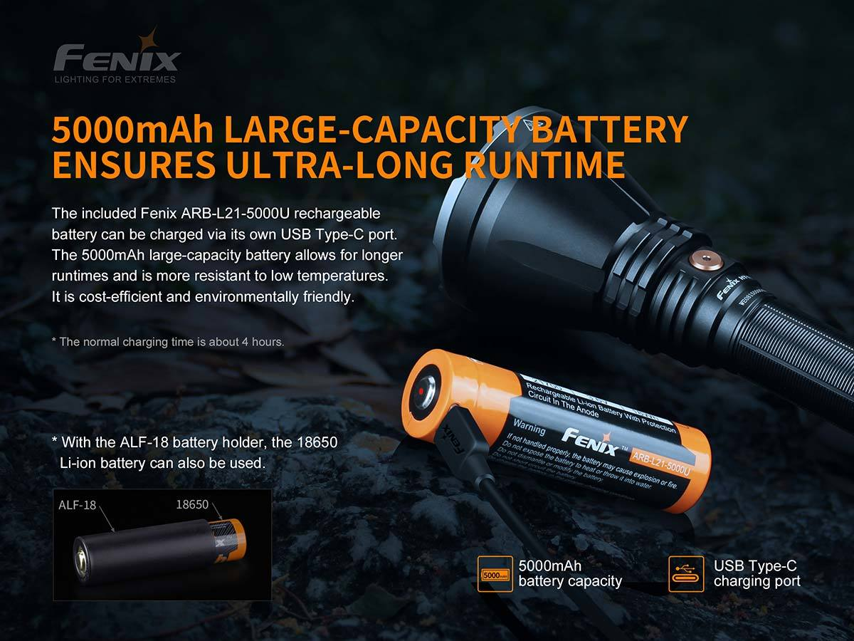 Fenix-HT18-Flashlight-battery.jpg