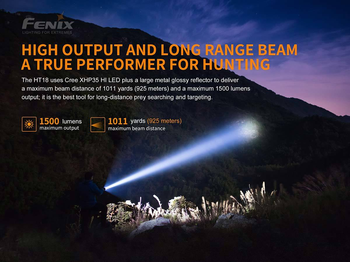 Fenix-HT18-Flashlight-beam.jpg