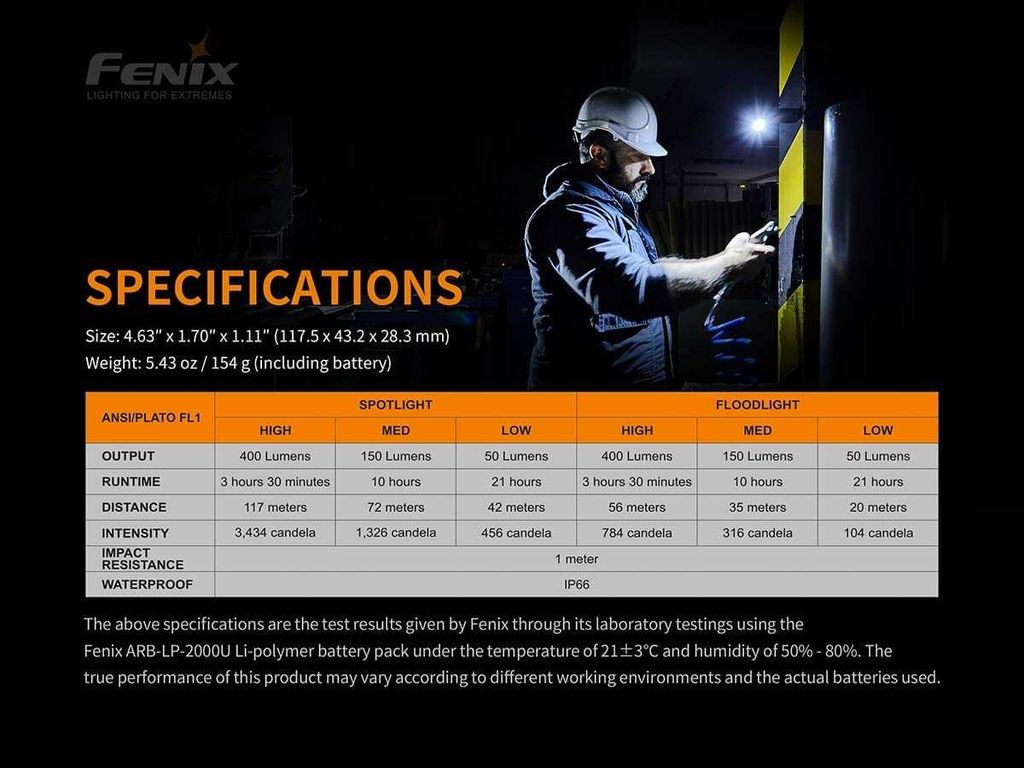 Fenix-WT20R-Flashlight-ANSI-specs.jpg