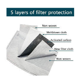 Five-layers-of-PM2.5-filter.jpg