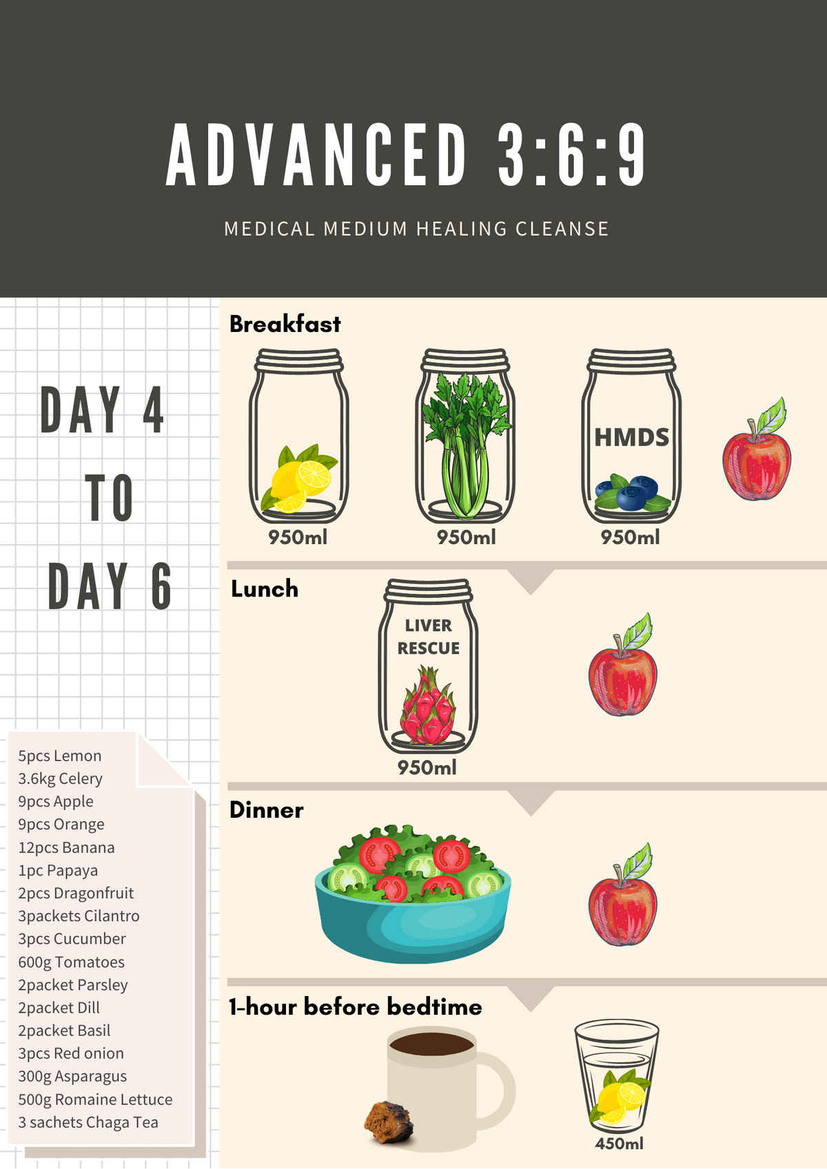 Advanced 3:6:9 Cleanse (Day 4-6)